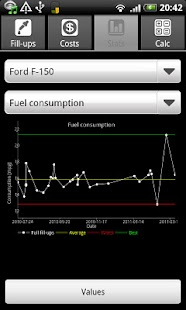 FuelLog - Car Management Screenshot 4
