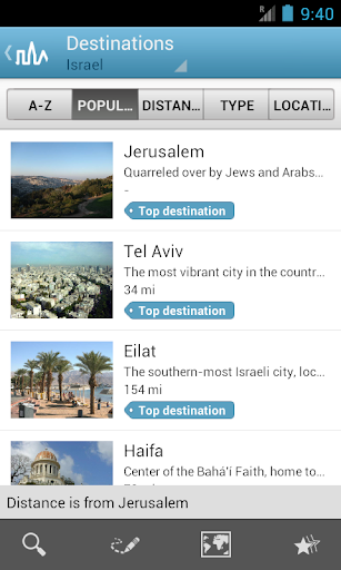 Israel Travel Guide by Triposo