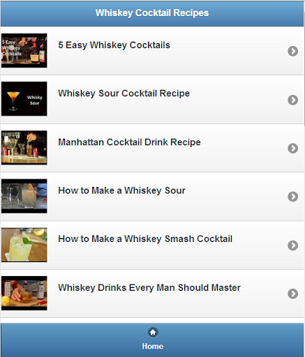Cocktail Recipes with Whiskey