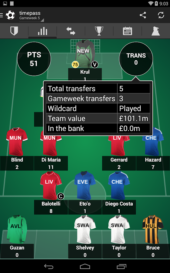 Fantasy Football Manager (FPL)- screenshot
