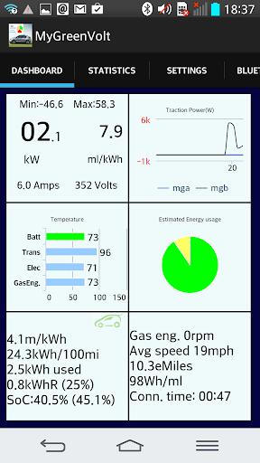 【免費工具App】MyGreenVolt-APP點子