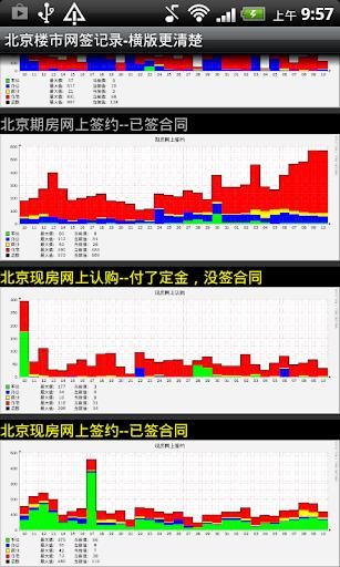 北京楼市网签数据|玩商業App免費|玩APPs
