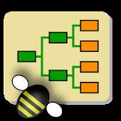 Family Bee