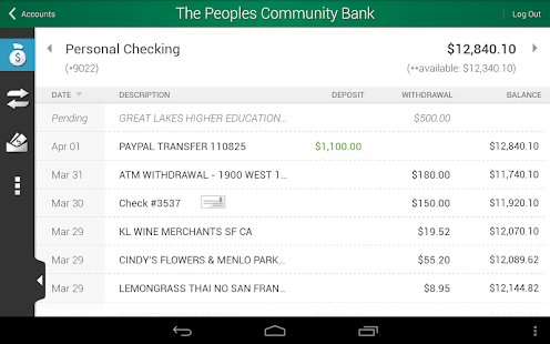 The Peoples Community Bank - screenshot thumbnail