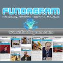 Fundagram logo