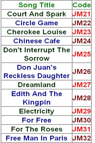 Joni Mitchell JukeBox - screenshot