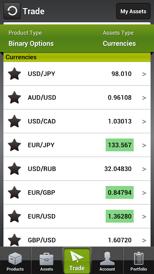 Binary Options Mobile Trading - screenshot