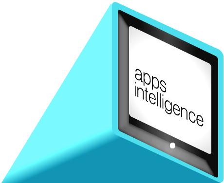 Apps Intelligence Asif Masroor