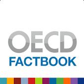 OECD Factbook 2011/2012