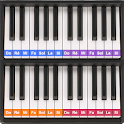 Piano Notes Sight Read Tutor icon