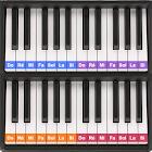 Piano Notes Sight Read Tutor icon