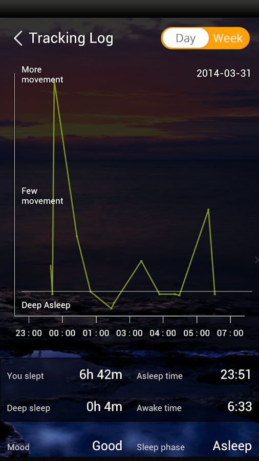 Relax Music & Sleep Cycle - screenshot