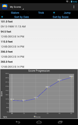 【免費運動App】Water Ski Tracker-APP點子