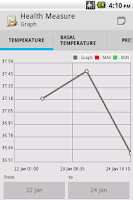 Screenshot of Health Measure Graph
