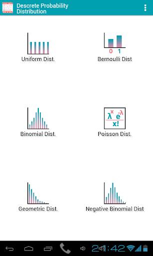 Discrete Probability Dist. P