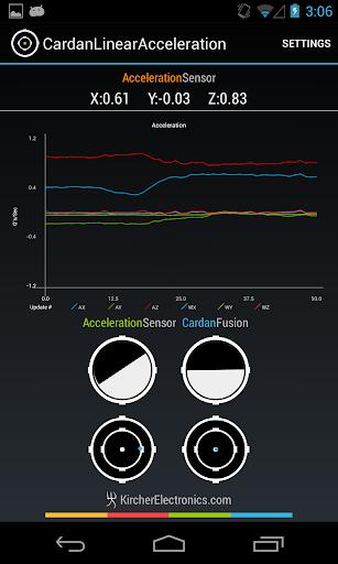 Cardan Linear Acceleration