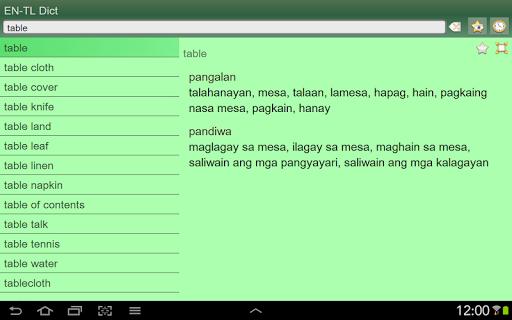 talaan ng mga talahanayan at grap