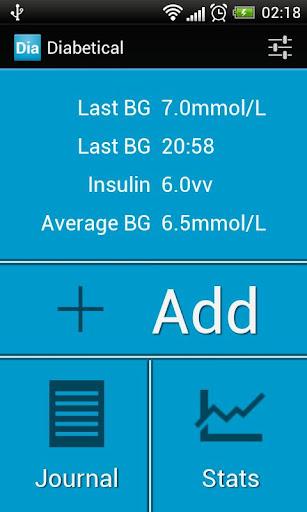 Diabetical Diabetes management