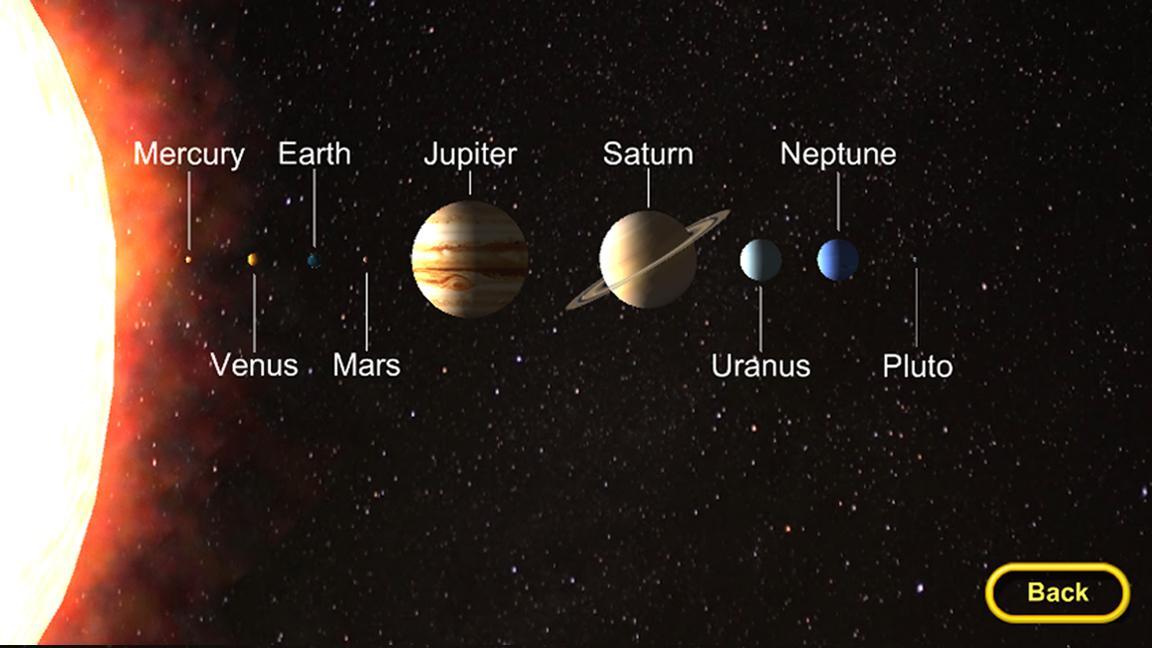 nine planet solar system 3d - photo #23