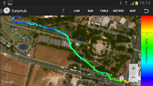 Ward's DataHub Analysis App