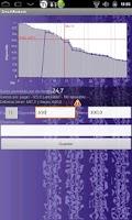 Screenshot of SmartRodent cost management