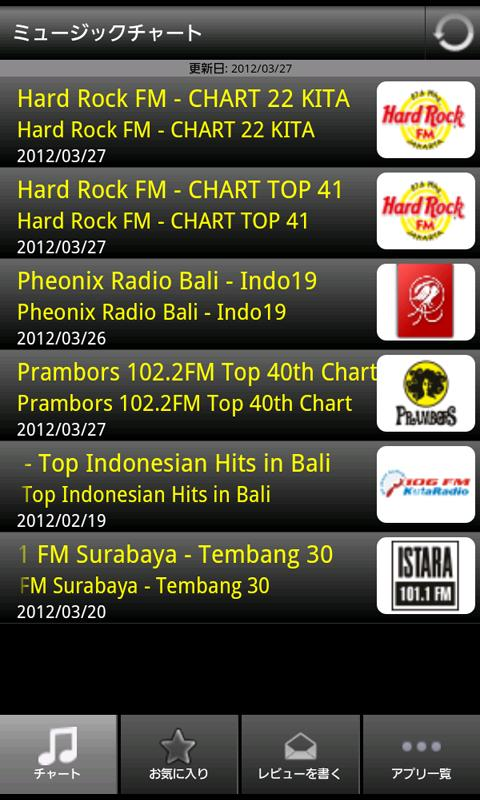 Indo Hits!- screenshot