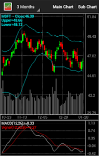 Stock Chart- screenshot thumbnail