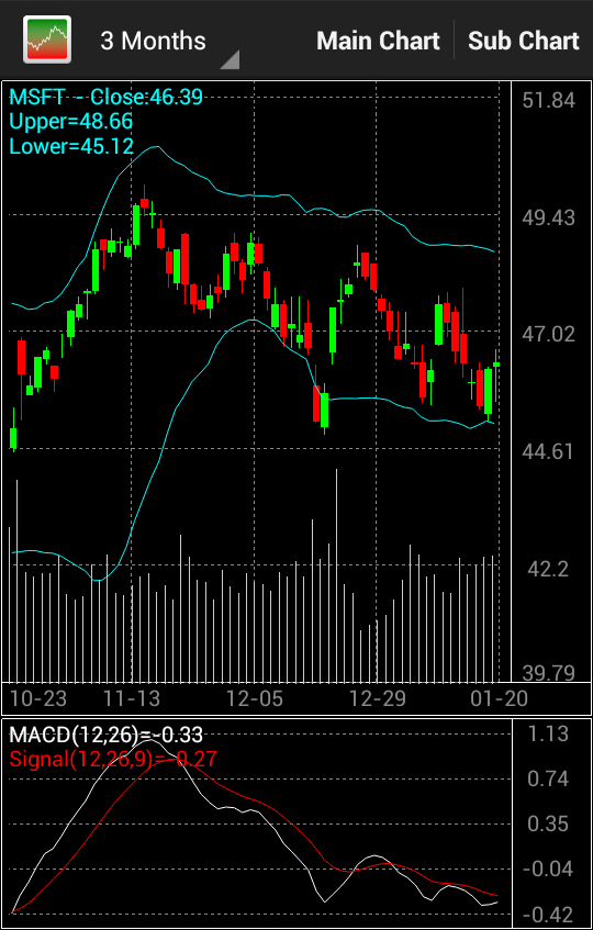Stock Chart- screenshot