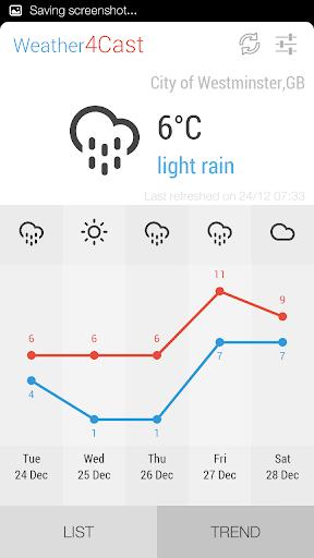 【免費天氣App】Weather4Cast-APP點子