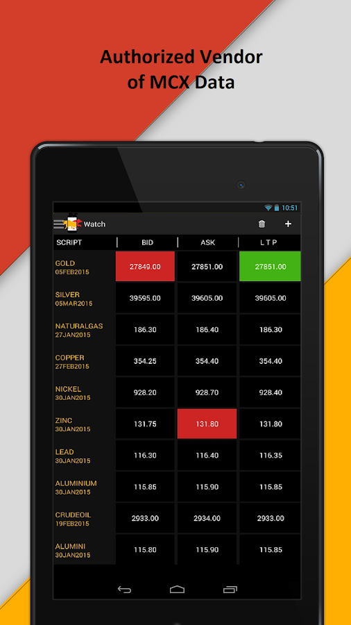 Mcx market data - Algorithmic trading books