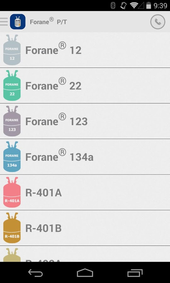 Forane® PT Chart- screenshot