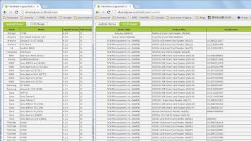 Screenshot of Smart Card ATR Analyzer