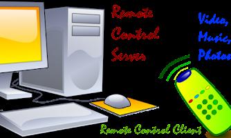 Screenshot of Remote Control PC