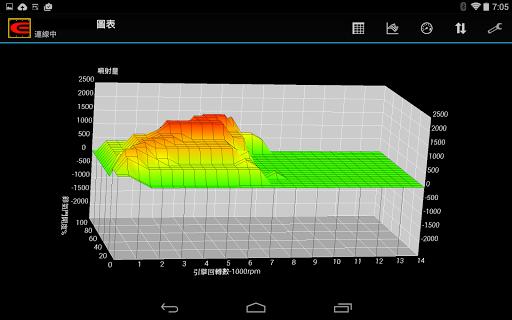 【免費工具App】ENIGMA ZOOMER-X-APP點子