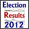 Election Results 2012 logo