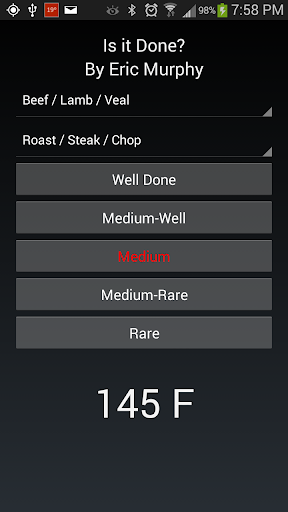Is it Done Meat Temperatures