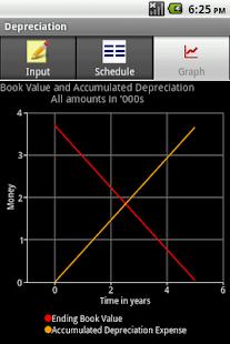 Depreciation Calculator Pro - screenshot thumbnail