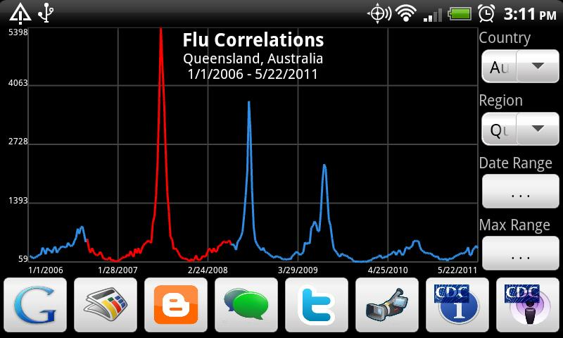 Flu Correlations - screenshot