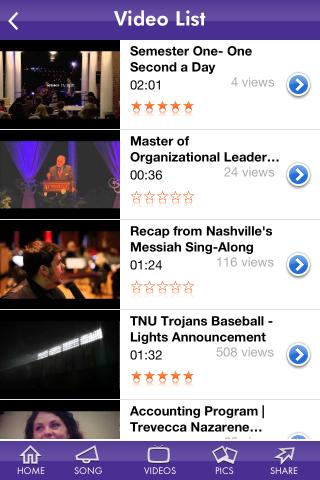 Trevecca Nazarene University- screenshot