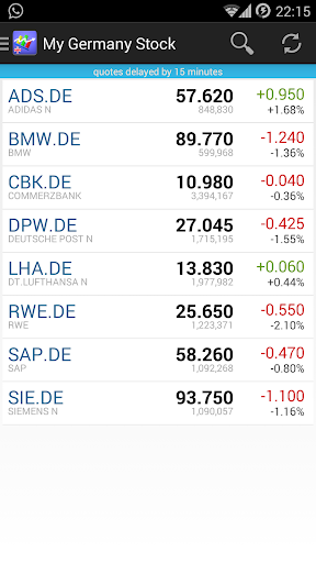 My Germany Stock