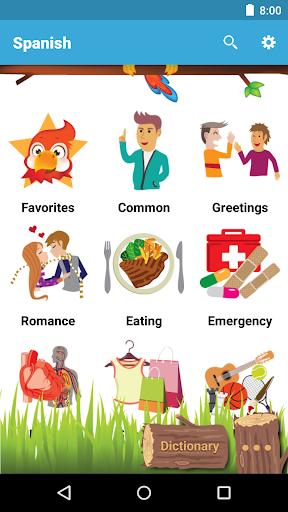 學西班牙文 - 常用西班牙語會話,西班牙旅遊必備