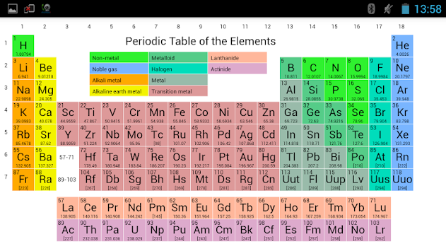 Download periodic table chemistry apk latest version app for periodic table chemistry poster urtaz