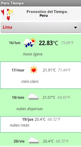 Peru Pronóstico del Tiempo