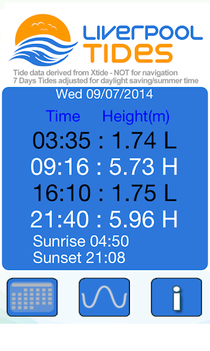 【免費運動App】Liverpool Tides 2014-APP點子