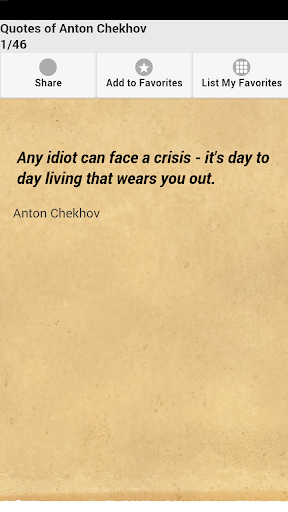 Quotes of Anton Chekhov
