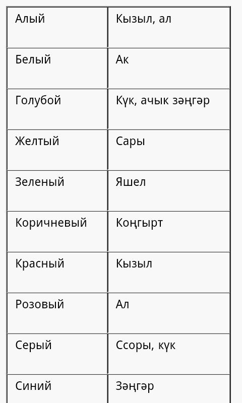 ebook representation