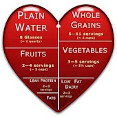 Healthy Heart Guide.