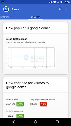 免費工具App|Alexa|阿達玩APP