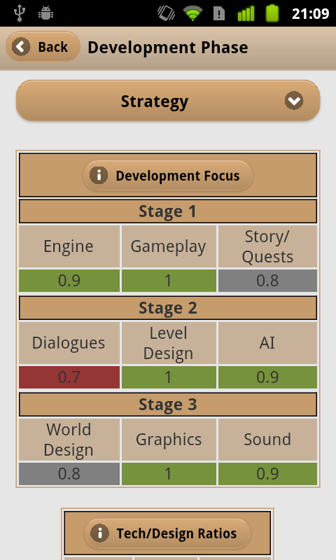 Game Dev Tycoon Guide/Help - screenshot