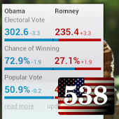 538 Election Forecast Widget